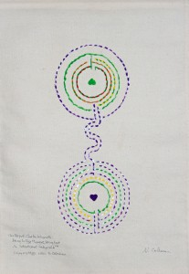 Fourth Chakra: Being In This Moment, Being Love - The Heart Chakra Labyrinth